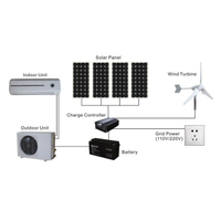 DC pure solar air conditioner